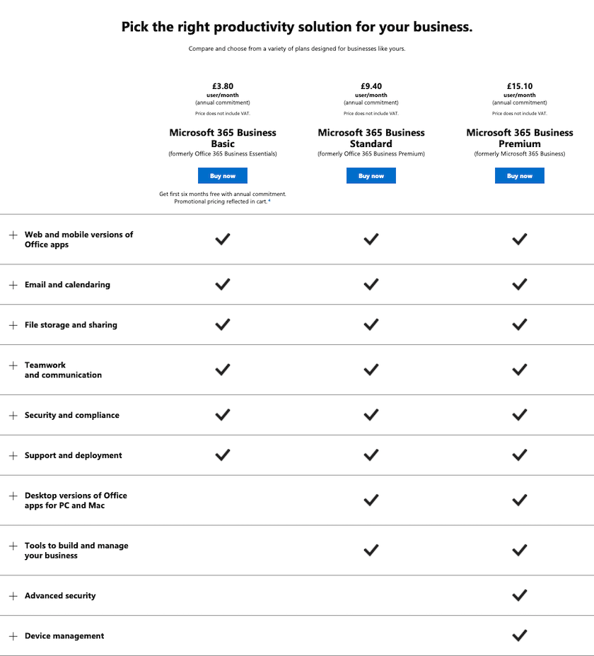 Office 365 Pricing Chart